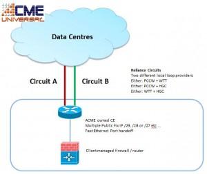 reliance_circuits